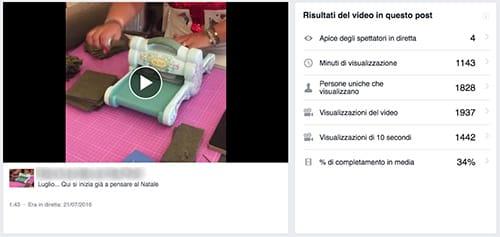 dati video facebook