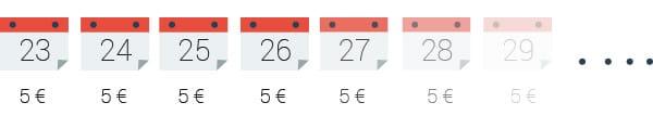 inserzione giornaliera 5 euro