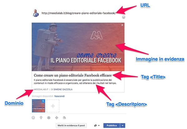 creare link post facebook